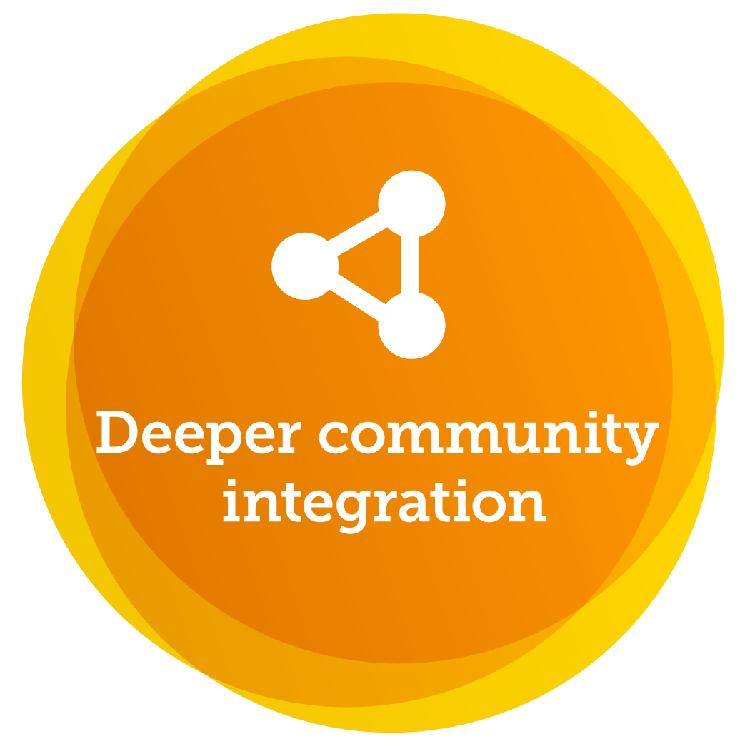 Deeper community integration